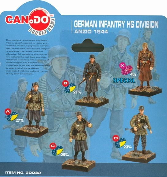 German Infantry, HG Division - Anzio 1944