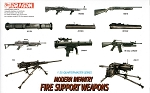 Dragon 1:35 Modern Infantry Fire Support Weapons
